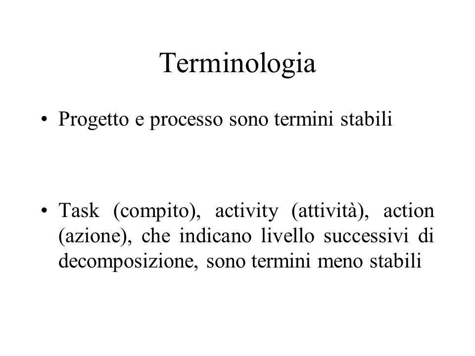 Terminologia Progetto e processo sono termini stabili Task (compito), activity (attività), action (azione), che indicano livello successivi di decomposizione, sono termini meno stabili