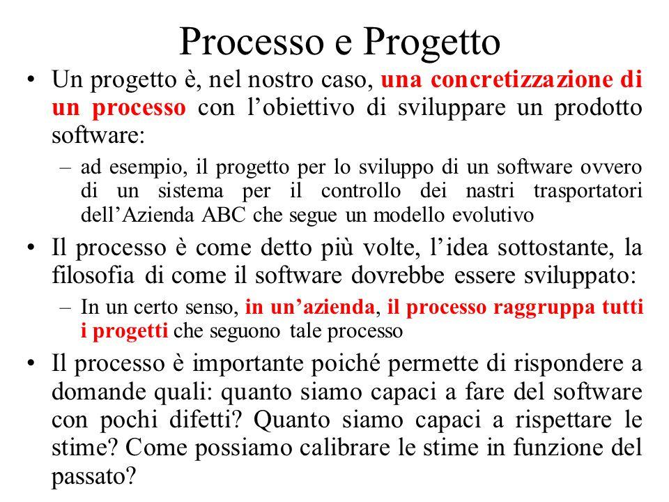 Processo e Progetto Un progetto è, nel nostro caso, una concretizzazione di un processo con l'obiettivo di sviluppare un prodotto software: –ad esempio, il progetto per lo sviluppo di un software ovvero di un sistema per il controllo dei nastri trasportatori dell'Azienda ABC che segue un modello evolutivo Il processo è come detto più volte, l'idea sottostante, la filosofia di come il software dovrebbe essere sviluppato: –In un certo senso, in un'azienda, il processo raggruppa tutti i progetti che seguono tale processo Il processo è importante poiché permette di rispondere a domande quali: quanto siamo capaci a fare del software con pochi difetti.