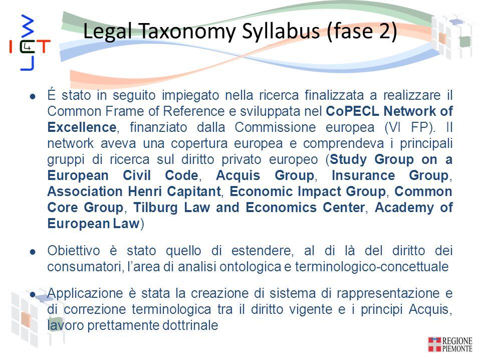 Legal Taxonomy Syllabus (fase 3) All'interno del progetto ICT4LAW, il LTS viene ristrutturato per aumentare le sue potenzialità di rappresentazione della conoscenza giuridica.
