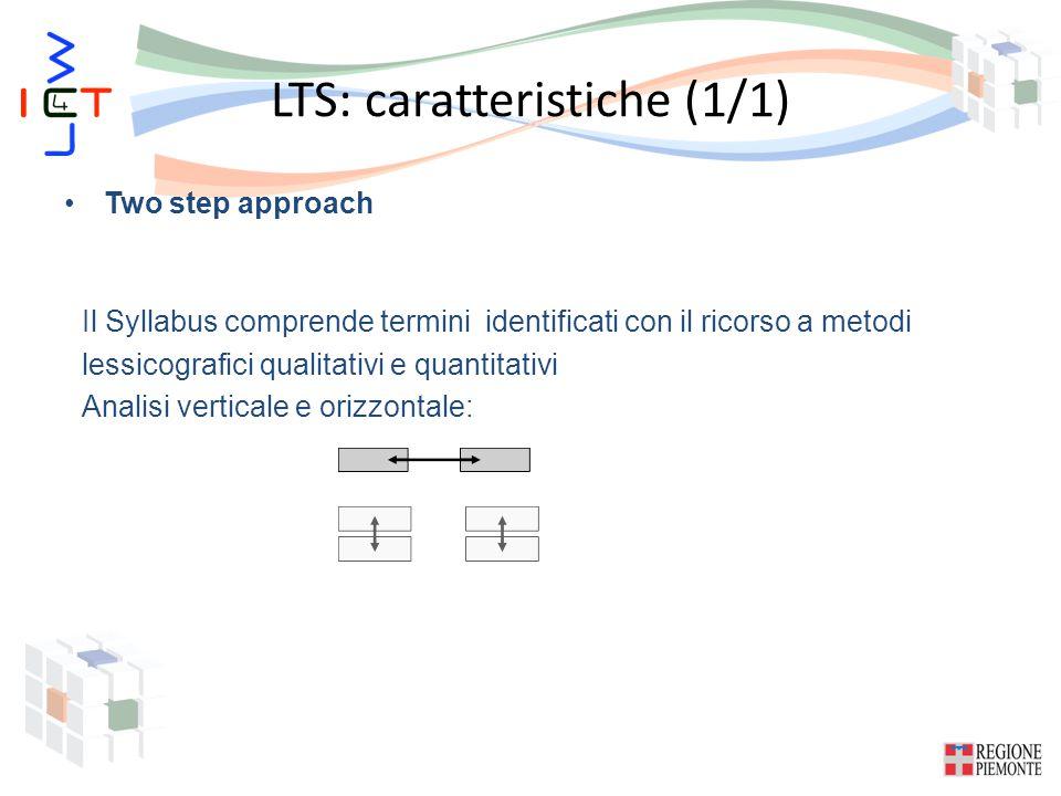 LTS: caratteristiche (1/1) Two step approach Il Syllabus comprende termini identificati con il ricorso a metodi lessicografici qualitativi e quantitativi Analisi verticale e orizzontale: