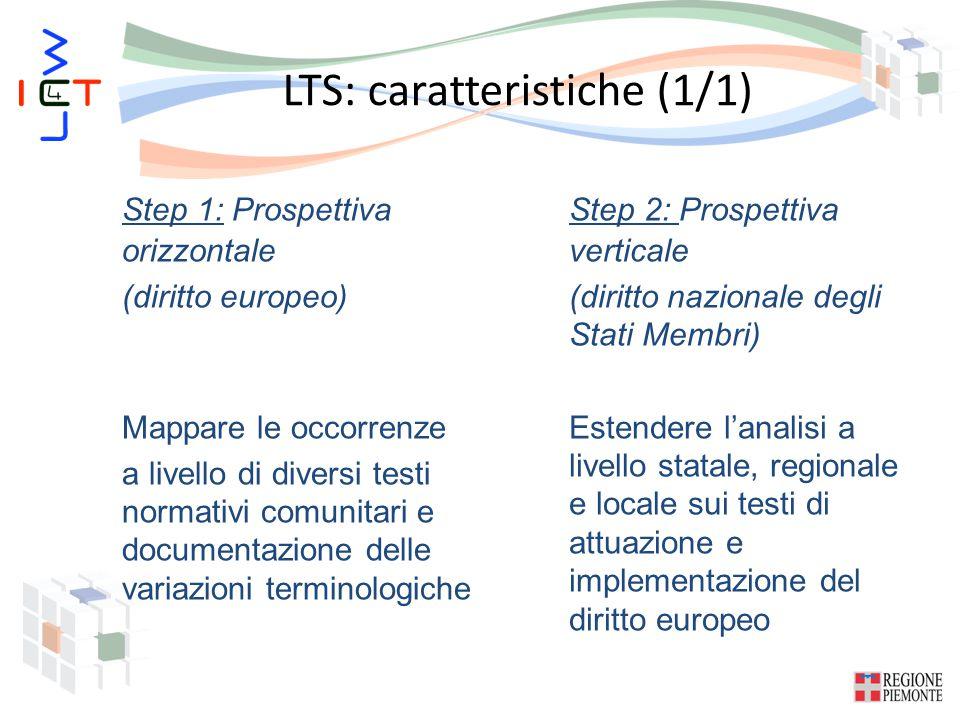 Step 1: Prospettiva orizzontale (diritto europeo) Mappare le occorrenze a livello di diversi testi normativi comunitari e documentazione delle variazioni terminologiche Step 2: Prospettiva verticale (diritto nazionale degli Stati Membri) Estendere l'analisi a livello statale, regionale e locale sui testi di attuazione e implementazione del diritto europeo LTS: caratteristiche (1/1)