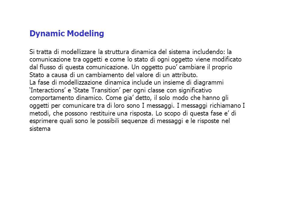 Dynamic Modeling Si tratta di modellizzare la struttura dinamica del sistema includendo: la comunicazione tra oggetti e come lo stato di ogni oggetto viene modificato dal flusso di questa comunicazione.