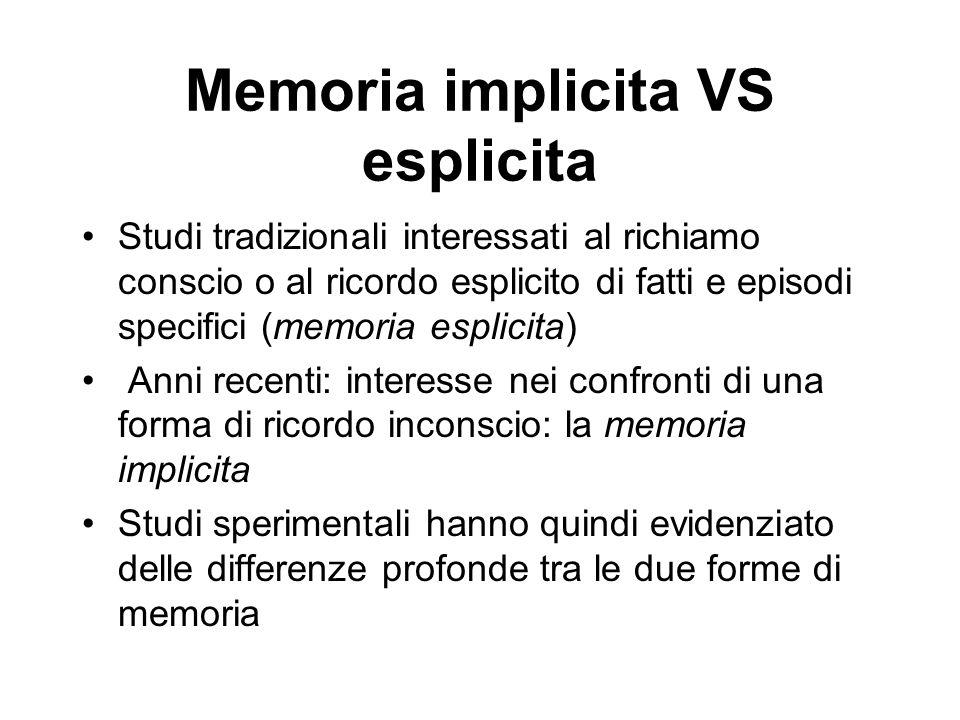 Memoria implicita VS esplicita Studi tradizionali interessati al richiamo conscio o al ricordo esplicito di fatti e episodi specifici (memoria esplicita) Anni recenti: interesse nei confronti di una forma di ricordo inconscio: la memoria implicita Studi sperimentali hanno quindi evidenziato delle differenze profonde tra le due forme di memoria