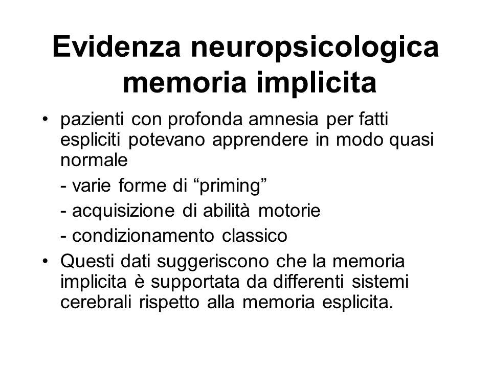 Evidenza neuropsicologica memoria implicita pazienti con profonda amnesia per fatti espliciti potevano apprendere in modo quasi normale - varie forme di priming - acquisizione di abilità motorie - condizionamento classico Questi dati suggeriscono che la memoria implicita è supportata da differenti sistemi cerebrali rispetto alla memoria esplicita.