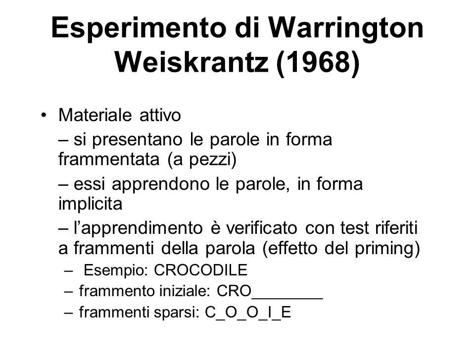 Esperimento di Warrington Weiskrantz (1968) Materiale attivo – si presentano le parole in forma frammentata (a pezzi) – essi apprendono le parole, in forma implicita – l'apprendimento è verificato con test riferiti a frammenti della parola (effetto del priming) – Esempio: CROCODILE –frammento iniziale: CRO________ –frammenti sparsi: C_O_O_I_E