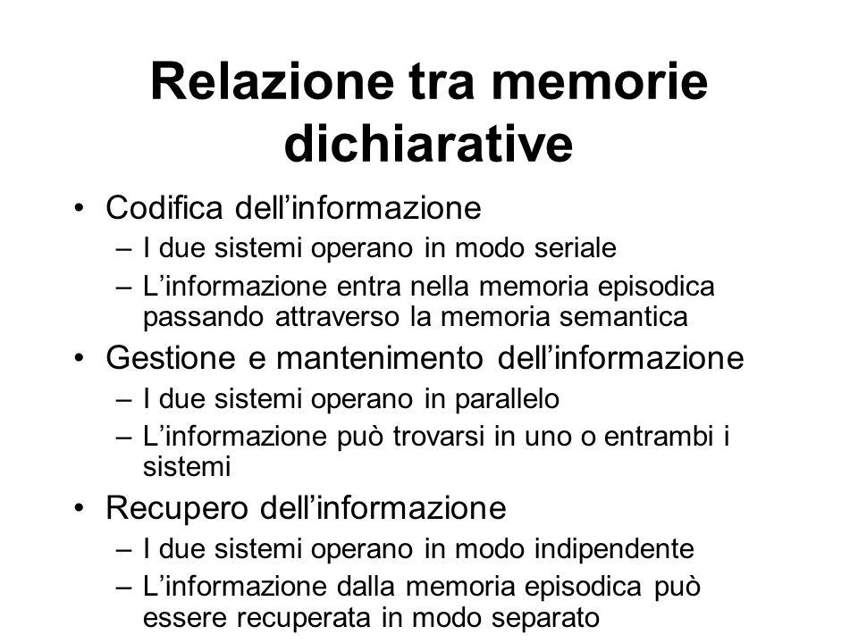 Relazione tra memorie dichiarative Codifica dell'informazione –I due sistemi operano in modo seriale –L'informazione entra nella memoria episodica passando attraverso la memoria semantica Gestione e mantenimento dell'informazione –I due sistemi operano in parallelo –L'informazione può trovarsi in uno o entrambi i sistemi Recupero dell'informazione –I due sistemi operano in modo indipendente –L'informazione dalla memoria episodica può essere recuperata in modo separato