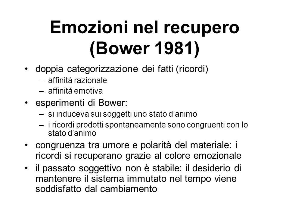 Emozioni nel recupero (Bower 1981) doppia categorizzazione dei fatti (ricordi) –affinità razionale –affinità emotiva esperimenti di Bower: –si induceva sui soggetti uno stato d'animo –i ricordi prodotti spontaneamente sono congruenti con lo stato d'animo congruenza tra umore e polarità del materiale: i ricordi si recuperano grazie al colore emozionale il passato soggettivo non è stabile: il desiderio di mantenere il sistema immutato nel tempo viene soddisfatto dal cambiamento