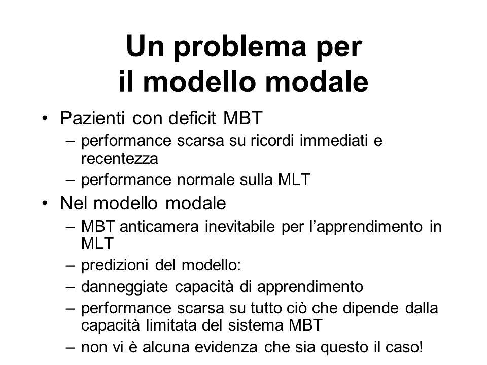I livelli di elaborazione (Craik e Lockhart 1972) Problema: –Assunzione in Atkinson e Schiffrin: la probabilità di un item di essere memorizzato in MLT è funzione semplice del tempo di permanenza in MBT –Tuttavia … anche il ripasso attivo verbale può portare a ricordi MLT poco duraturi Teoria dei livelli di elaborazione –non è alternativa al modello modale, ma parte integrante