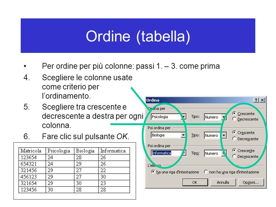 Ordine (tabella) Per ordine per più colonne: passi 1.
