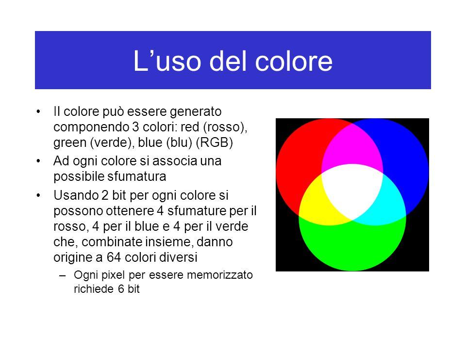 L'uso del colore Il colore può essere generato componendo 3 colori: red (rosso), green (verde), blue (blu) (RGB) Ad ogni colore si associa una possibi