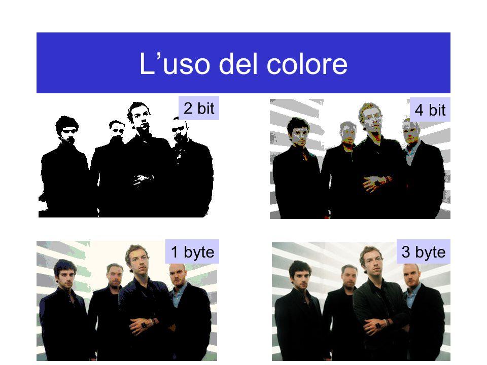 L'uso del colore 2 bit 4 bit 1 byte3 byte