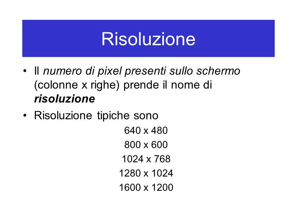 Risoluzione Il numero di pixel presenti sullo schermo (colonne x righe) prende il nome di risoluzione Risoluzione tipiche sono 640 x 480 800 x 600 102