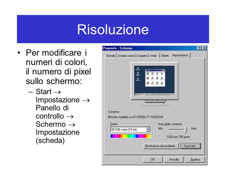 Risoluzione Per modificare i numeri di colori, il numero di pixel sullo schermo: –Start  Impostazione  Panello di controllo  Schermo  Impostazione