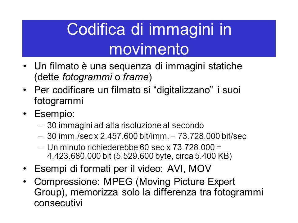 """Codifica di immagini in movimento Un filmato è una sequenza di immagini statiche (dette fotogrammi o frame) Per codificare un filmato si """"digitalizzan"""
