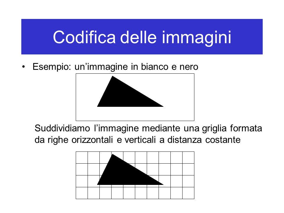 Codifica delle immagini Ogni quadratino derivante da tale suddivisione prende il nome di pixel (picture element) e può essere codificato in binario secondo la seguente convenzione: –Il simbolo 0 viene utilizzato per la codifica di un pixel corrispondente ad un quadratino in cui il bianco è predominante –Il simbolo 1 viene utilizzato per la codifica di un pixel corrispondente ad un quadratino in cui il nero è predominante