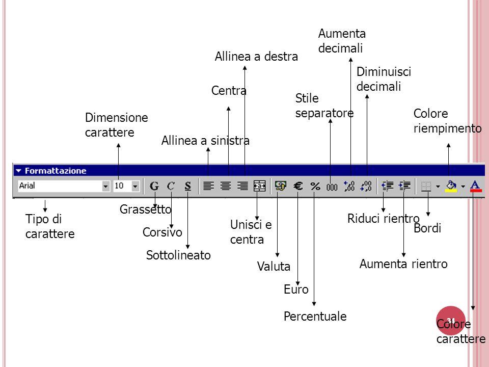 34 Tipo di carattere Dimensione carattere Grassetto Corsivo Sottolineato Allinea a sinistra Centra Allinea a destra Unisci e centra Valuta Euro Percentuale Stile separatore Aumenta decimali Diminuisci decimali Riduci rientro Aumenta rientro Bordi Colore riempimento Colore carattere