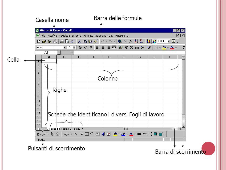 Cella Casella nome Barra delle formule Colonne Righe Schede che identificano i diversi Fogli di lavoro Barra di scorrimento Pulsanti di scorrimento