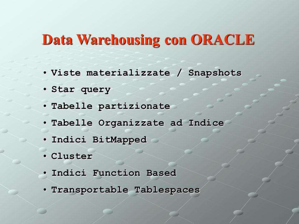Data Warehousing con ORACLE Viste materializzate / SnapshotsViste materializzate / Snapshots Star queryStar query Tabelle partizionateTabelle partizio