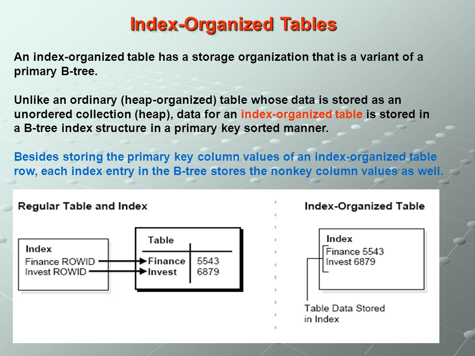 Index-Organized Tables An index-organized table has a storage organization that is a variant of a primary B-tree. Unlike an ordinary (heap-organized)