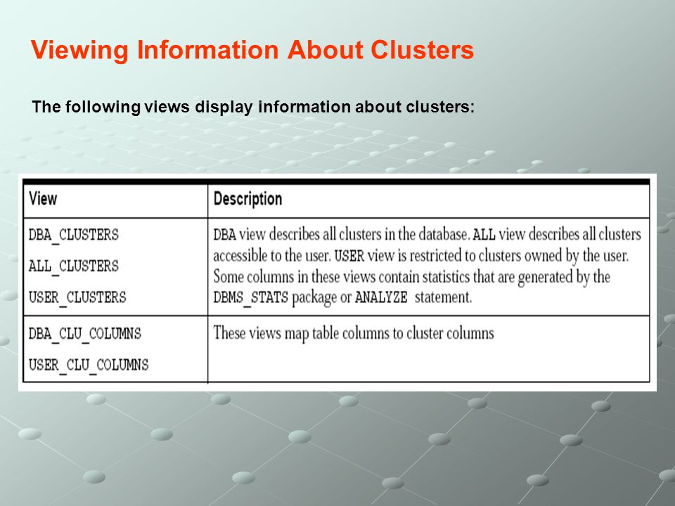 Viewing Information About Clusters The following views display information about clusters:
