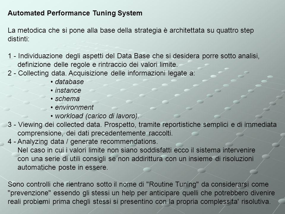 Automated Performance Tuning System La metodica che si pone alla base della strategia è architettata su quattro step distinti: 1 - Individuazione degl