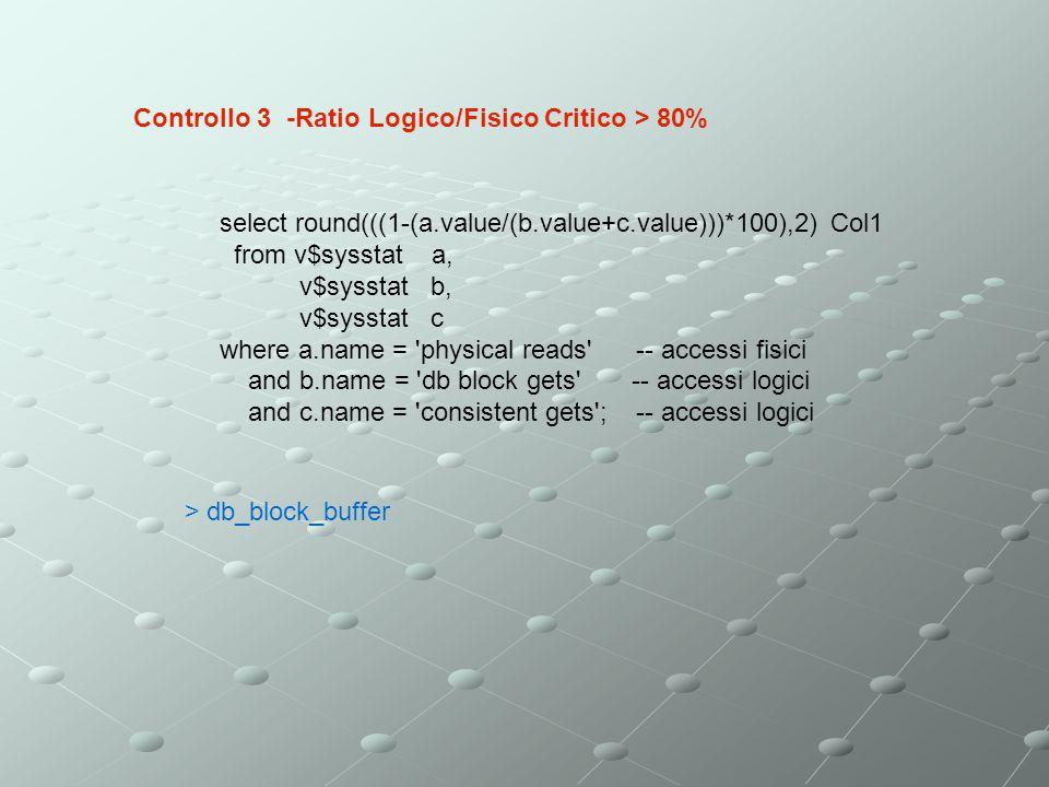 Controllo 3 -Ratio Logico/Fisico Critico > 80% select round(((1-(a.value/(b.value+c.value)))*100),2) Col1 from v$sysstat a, v$sysstat b, v$sysstat c w