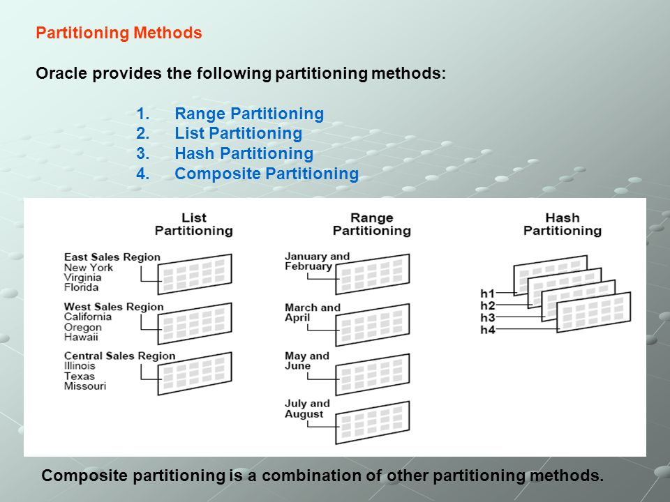 Range Partitioning Range partitioning maps data to partitions based on ranges of partition Key Values that you establish for each partition.