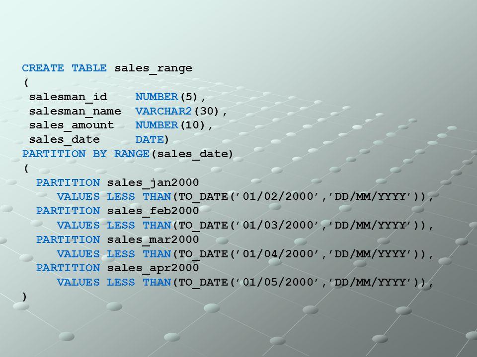 CREATE TABLE sales_range ( salesman_id NUMBER(5), salesman_name VARCHAR2(30), sales_amount NUMBER(10), sales_date DATE) PARTITION BY RANGE(sales_date)
