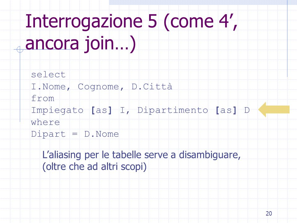 20 Interrogazione 5 (come 4', ancora join…) select I.Nome, Cognome, D.Città from Impiegato [as] I, Dipartimento [as] D where Dipart = D.Nome L'aliasing per le tabelle serve a disambiguare, (oltre che ad altri scopi)