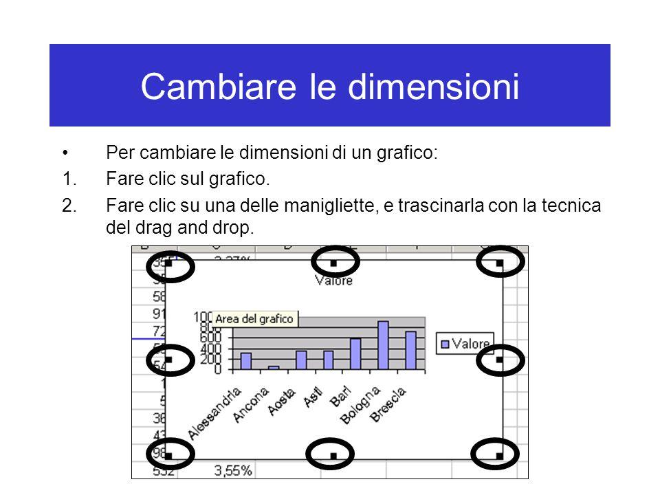 Cambiare le dimensioni Per cambiare le dimensioni di un grafico: 1.Fare clic sul grafico.