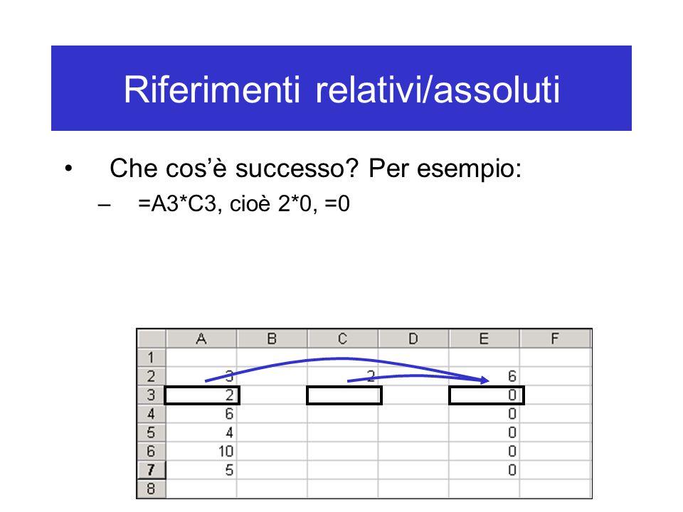 Riferimenti relativi/assoluti Che cos'è successo Per esempio: –=A3*C3, cioè 2*0, =0
