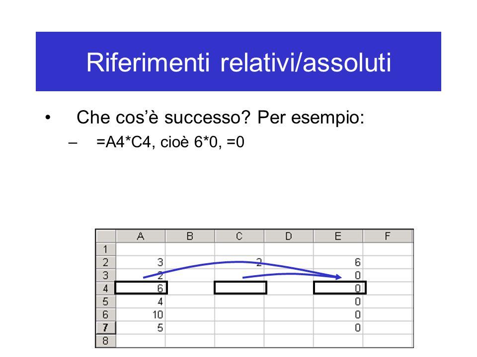 Riferimenti relativi/assoluti Che cos'è successo Per esempio: –=A4*C4, cioè 6*0, =0