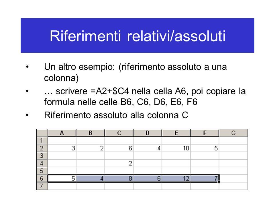 Riferimenti relativi/assoluti Un altro esempio: (riferimento assoluto a una colonna) … scrivere =A2+$C4 nella cella A6, poi copiare la formula nelle celle B6, C6, D6, E6, F6 Riferimento assoluto alla colonna C