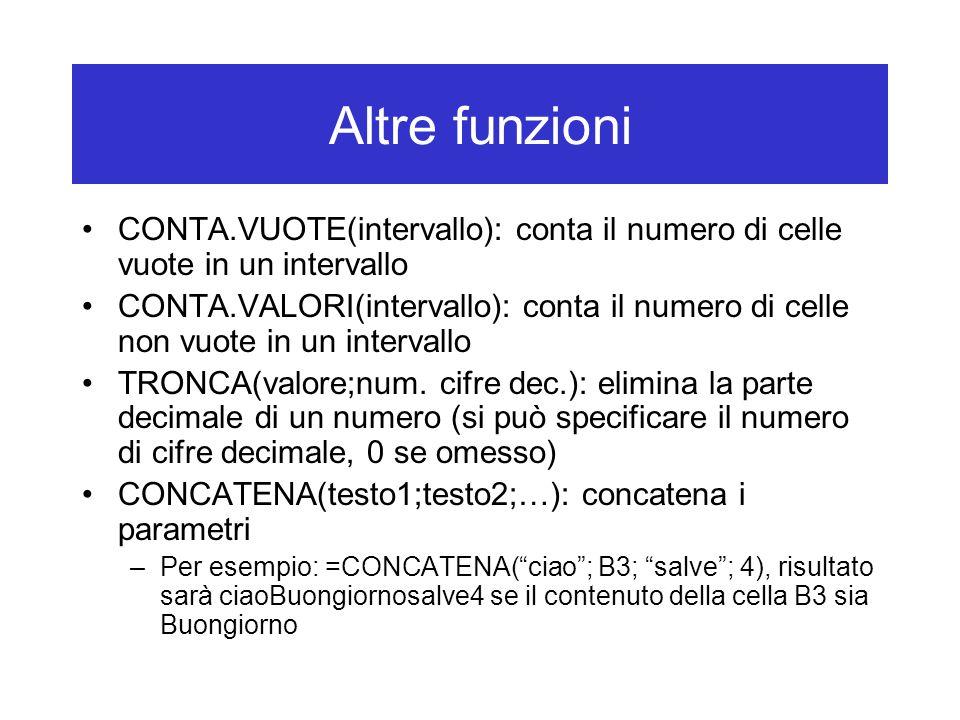 Altre funzioni CONTA.VUOTE(intervallo): conta il numero di celle vuote in un intervallo CONTA.VALORI(intervallo): conta il numero di celle non vuote in un intervallo TRONCA(valore;num.
