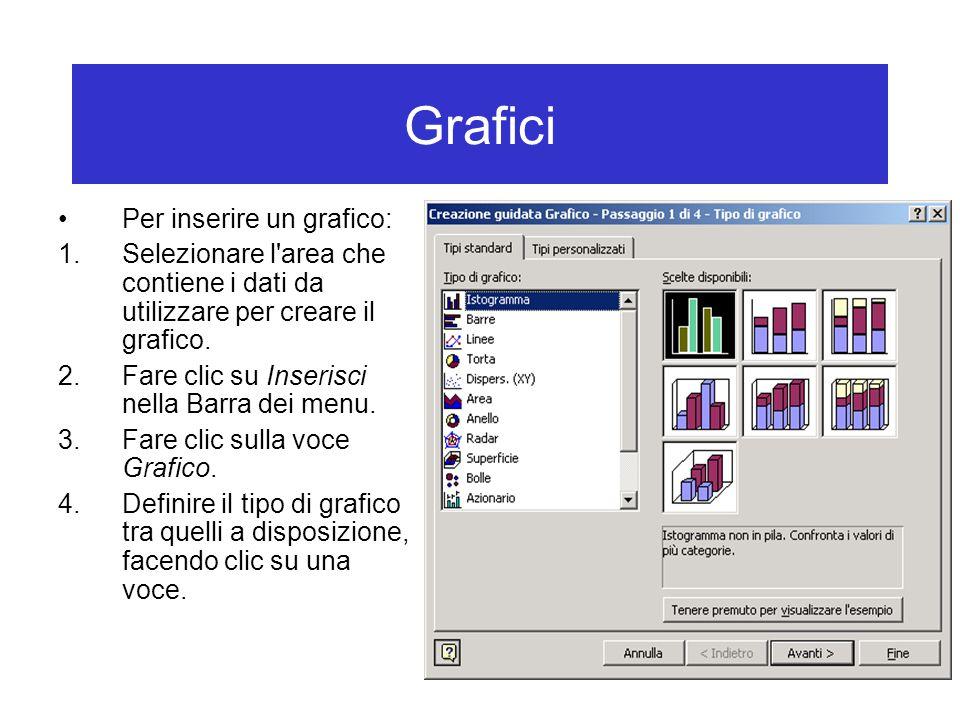 Grafici Per inserire un grafico: 1.Selezionare l area che contiene i dati da utilizzare per creare il grafico.
