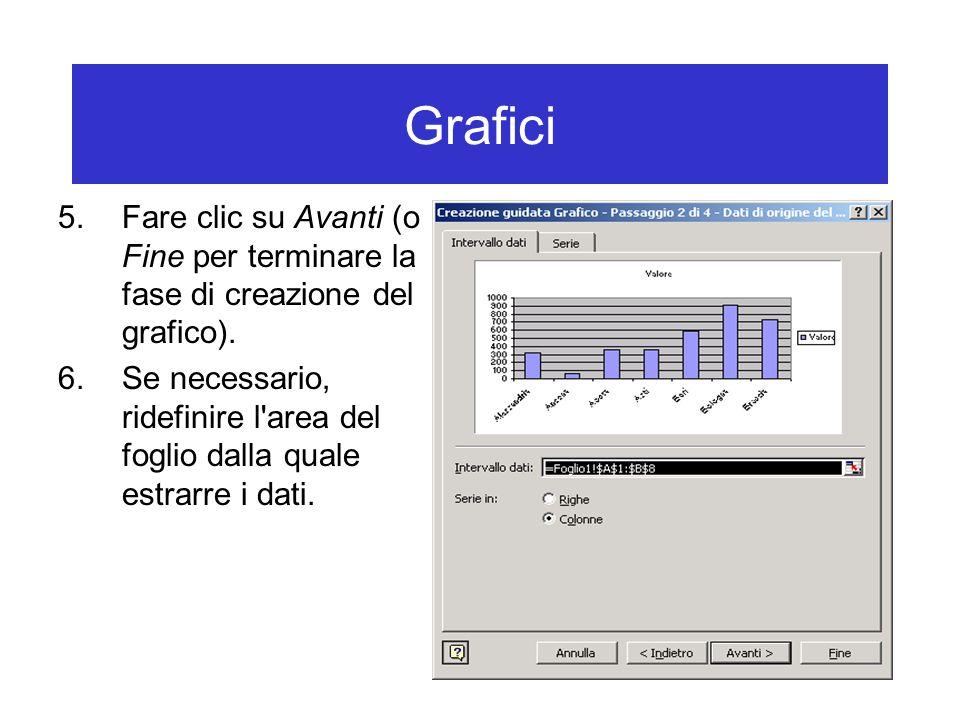 Grafici 5.Fare clic su Avanti (o Fine per terminare la fase di creazione del grafico).