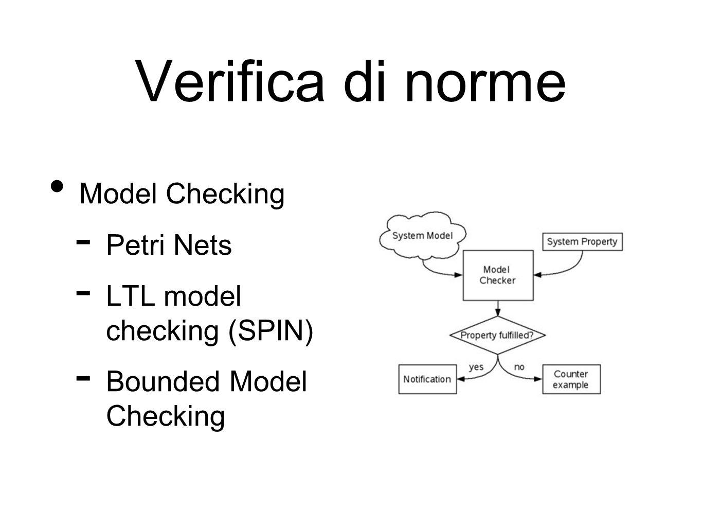 Verifica di norme Model Checking - Petri Nets - LTL model checking (SPIN) - Bounded Model Checking