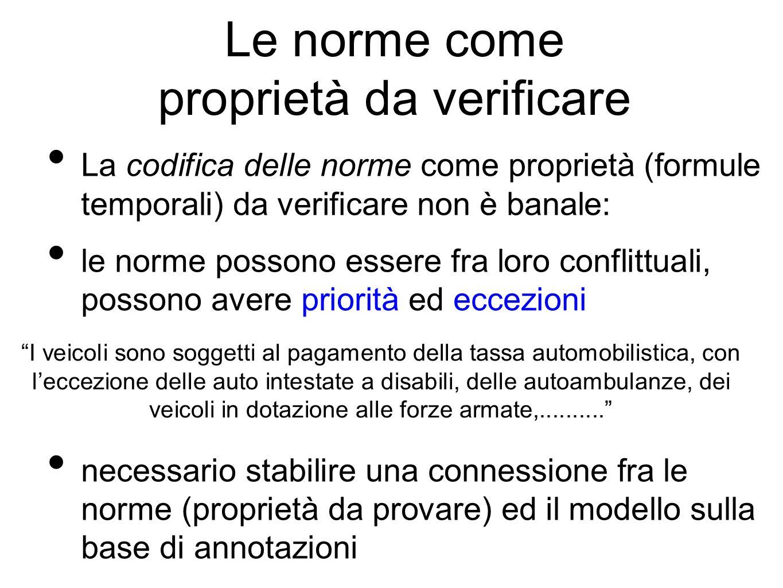 Le norme come proprietà da verificare La codifica delle norme come proprietà (formule temporali) da verificare non è banale: le norme possono essere f