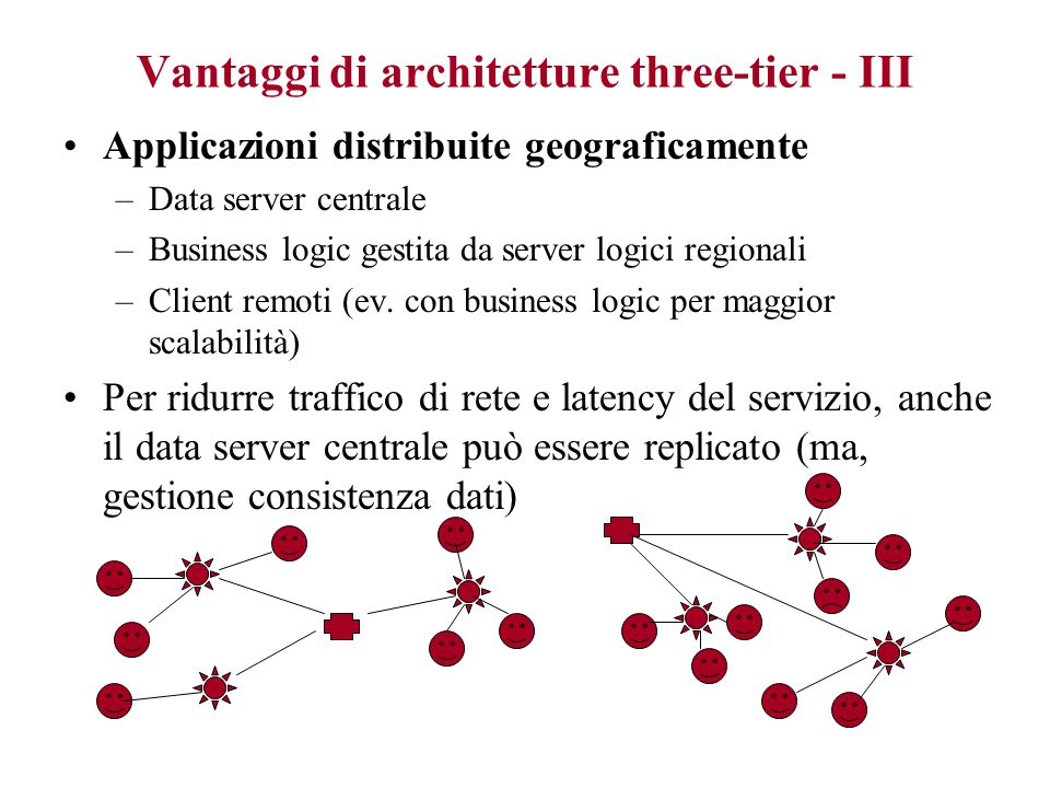 Vantaggi di architetture three-tier - II Interconnettività –API delle componenti superano il problema degli adattatori del modello client server  N interfacce diverse possono essere connesse allo stesso servizio etc.