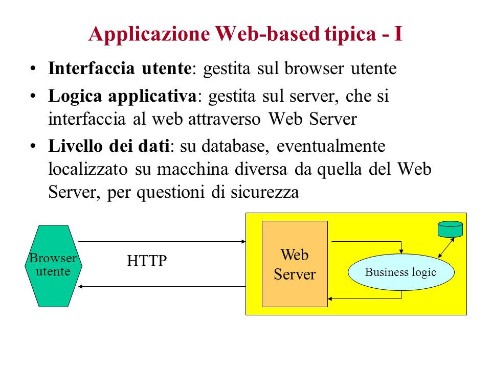 Architetture n-Tier - III Browser DB XML Documents Presentation Logic Business Logic Services Application client Firewall