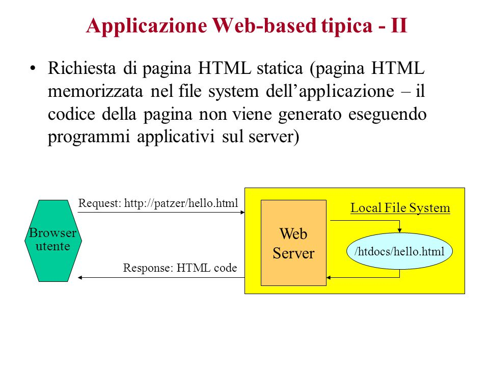 Applicazione Web-based tipica - I Interfaccia utente: gestita sul browser utente Logica applicativa: gestita sul server, che si interfaccia al web att