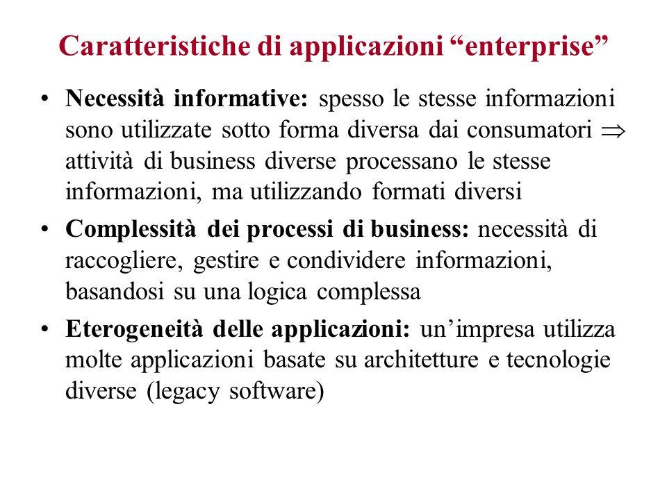 Proprietà J2EE: adatta allo sviluppo di applicazioni Web-based a livello di impresa, e.g., per commercio elettronico Il suo competitor è Microsoft.net