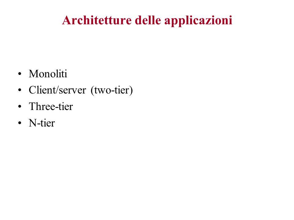Applicazioni Web-based e non Elementi di base di un'applicazione I dati da trattare (dati sugli utenti, sul servizio offerto, etc.) Logica applicativa
