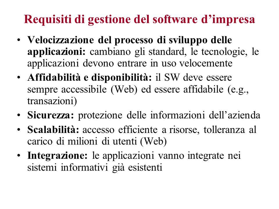 """Caratteristiche di applicazioni """"enterprise"""" Necessità informative: spesso le stesse informazioni sono utilizzate sotto forma diversa dai consumatori"""