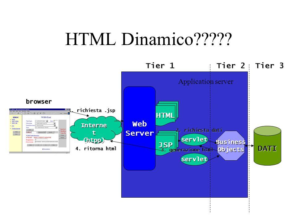 Le ere del Client/Server Da: Byte Aprile 95