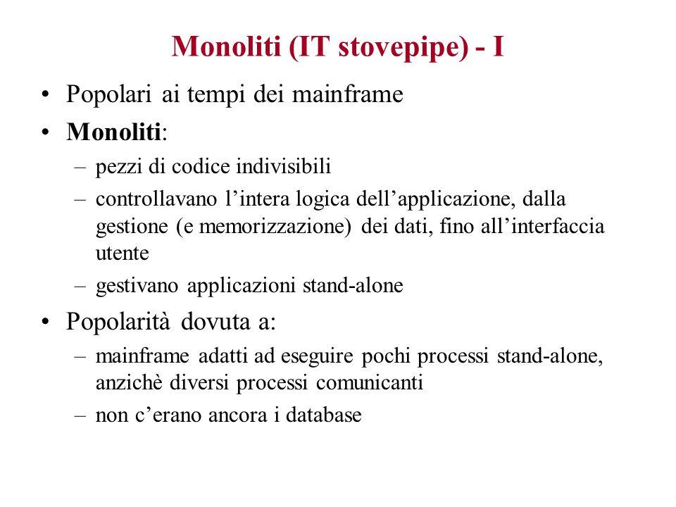 Architetture delle applicazioni Monoliti Client/server (two-tier) Three-tier N-tier