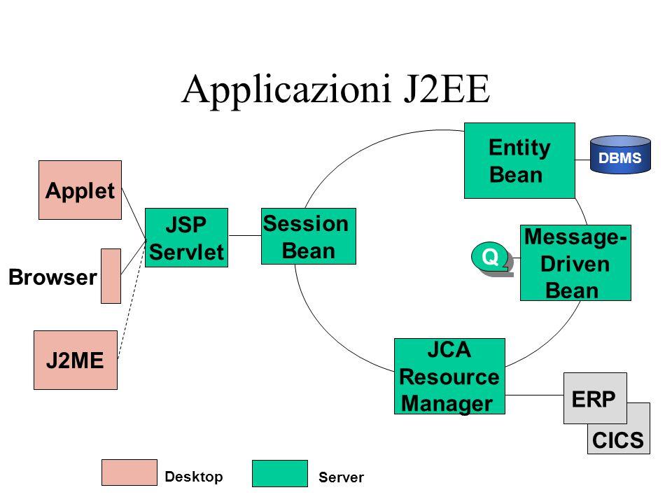 Enterprise Java Beans Entity EJB –supportano accessi condivisi –rappresentano dati persistenti su DB –identificati da una chiave univoca (primary key) Session EJB –eseguono le richieste di un singolo client –vita per il tempo della connessione –implementano la logica di business Message-Driven EJB (v.