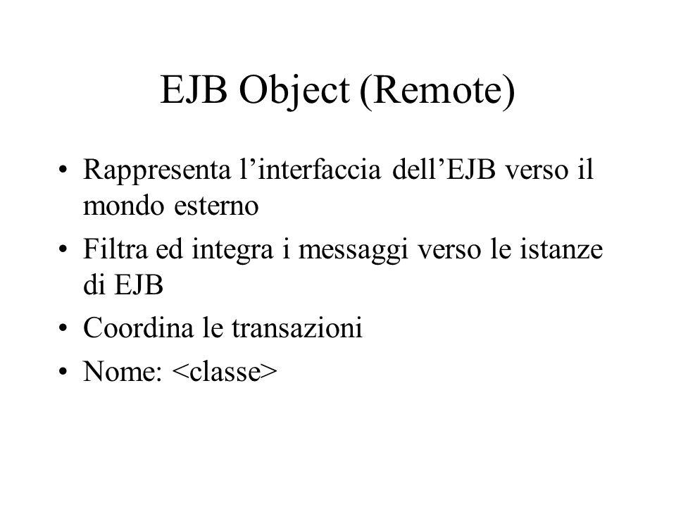 EJB Container fornisce l'ambiente in cui gli EJB di una classe vengono eseguiti fornisce ai client l'accesso a EJB Home e Object realizza, insieme all'EJB server, i servizi di base: sicurezza, transazioni, naming, persistenza (dello stato) può gestire pool di oggetti della stessa classe