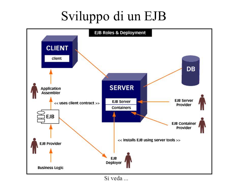 EJB Home Permette di creare istanze di oggetti di una classe e di cercarle Nome: Home Metodi: –create () –destroy () –interfaccia finder (solo per ent