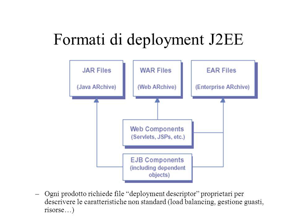Formati di deployment J2EE –Ogni prodotto richiede file deployment descriptor proprietari per descrivere le caratteristiche non standard (load balancing, gestione guasti, risorse…)